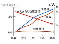 Shibusawa_data2