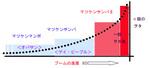 long_tail2