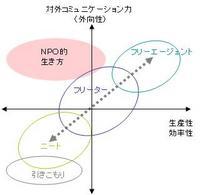 neat_map2